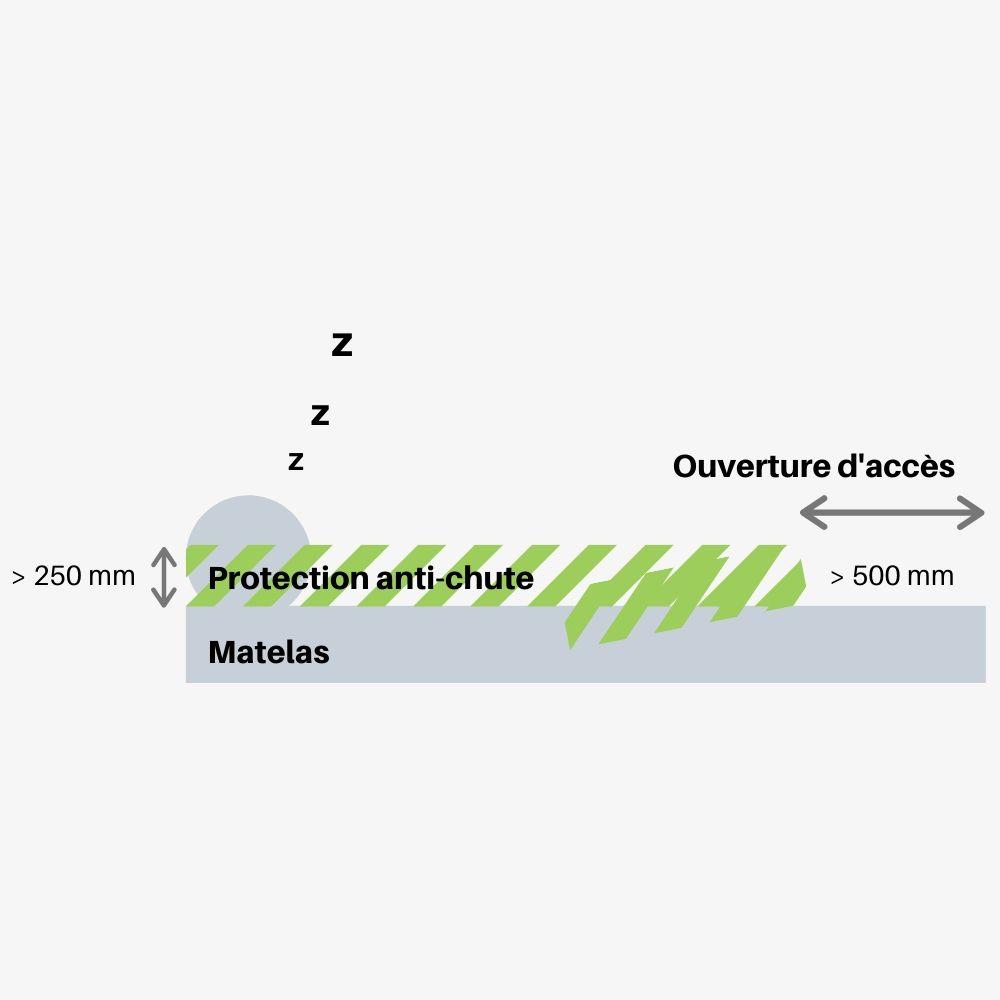 Filet / Rideau anti-chute VASP