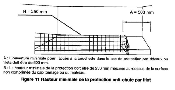 Lit Couchette Aux Normes Vasp Pour Fourgon Et Van