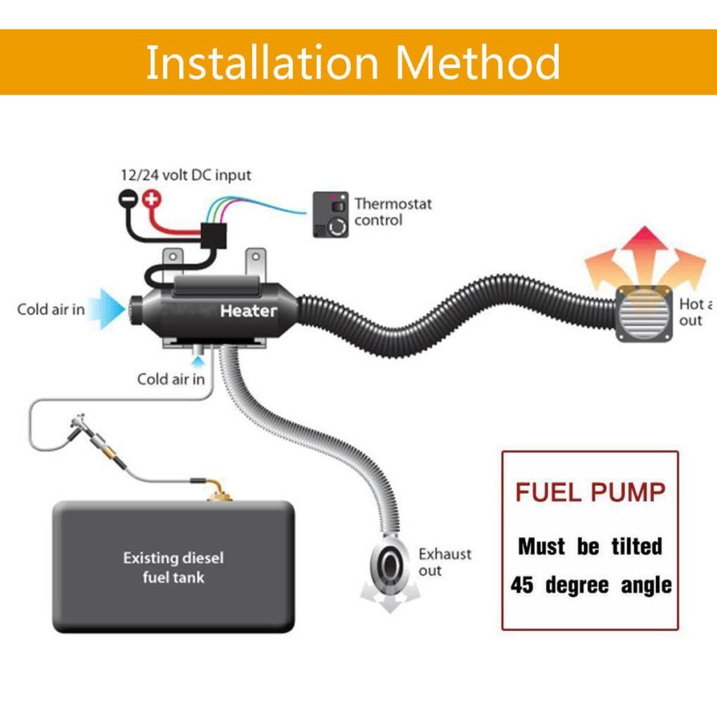 Notice d'installation d'un chauffage diesel chinois