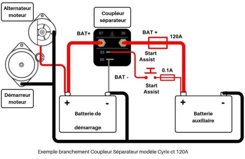 Schema branchement circuit coupleur separateur fourgon