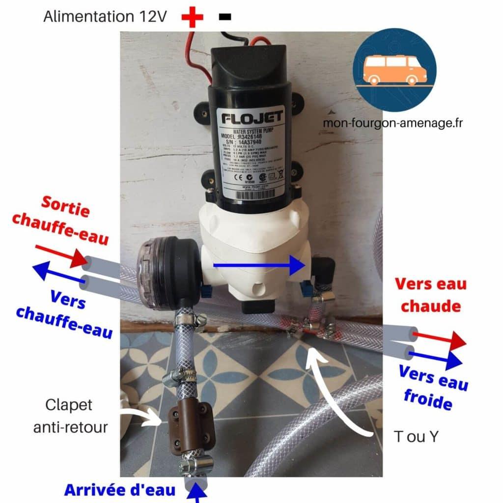 raccordement pompe à eau, sortie eau chaude, branchement pompe à eau