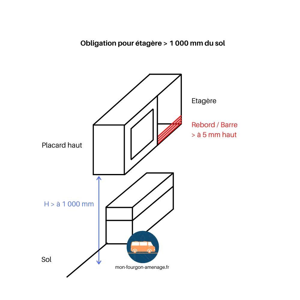 Hauteur étagère vasp, vasp barre protection, 1m sol