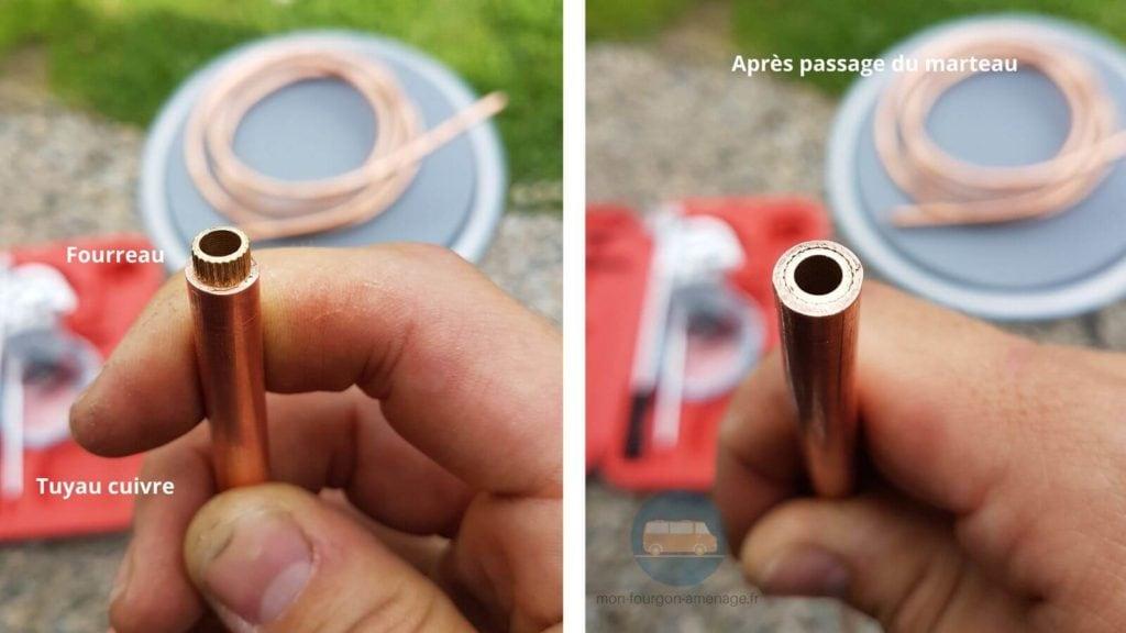 Circuit gaz cuivre recuit