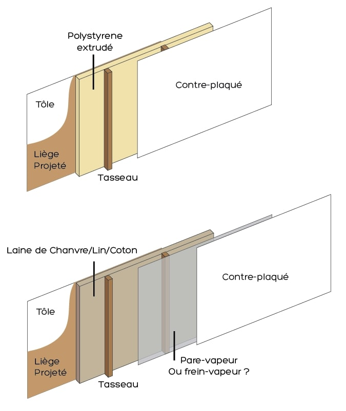 Schéma des isolants de CoucouLiberté