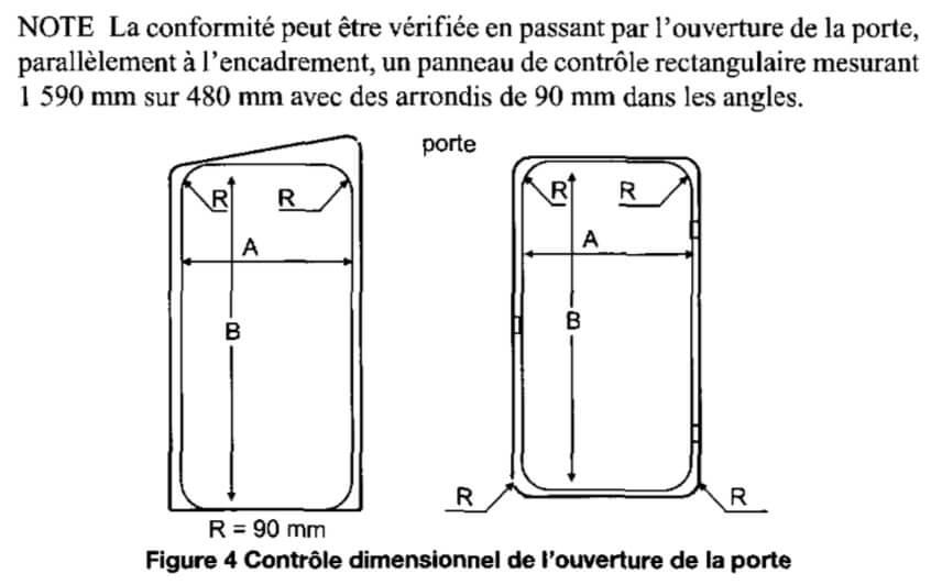 Normes pour les ouvertures de porte 12m²